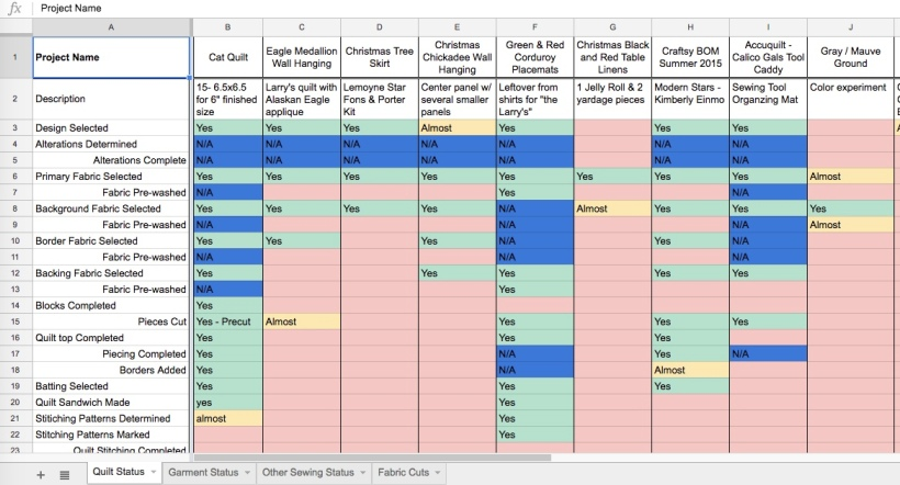 A spreadsheet from Google showing a project list with stages of completion for each project.
